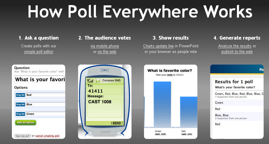 how to delete poll everywhere account